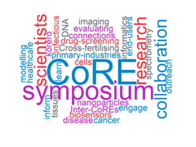 2014 Cores Word Cloud Web